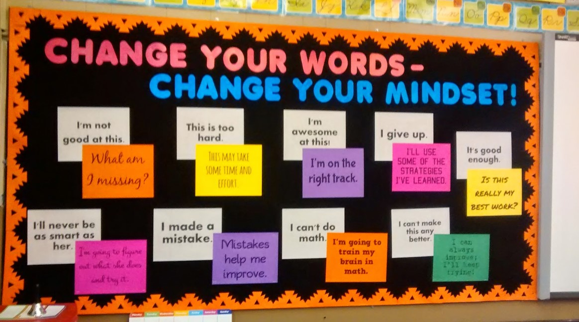 Mindset Change Board
