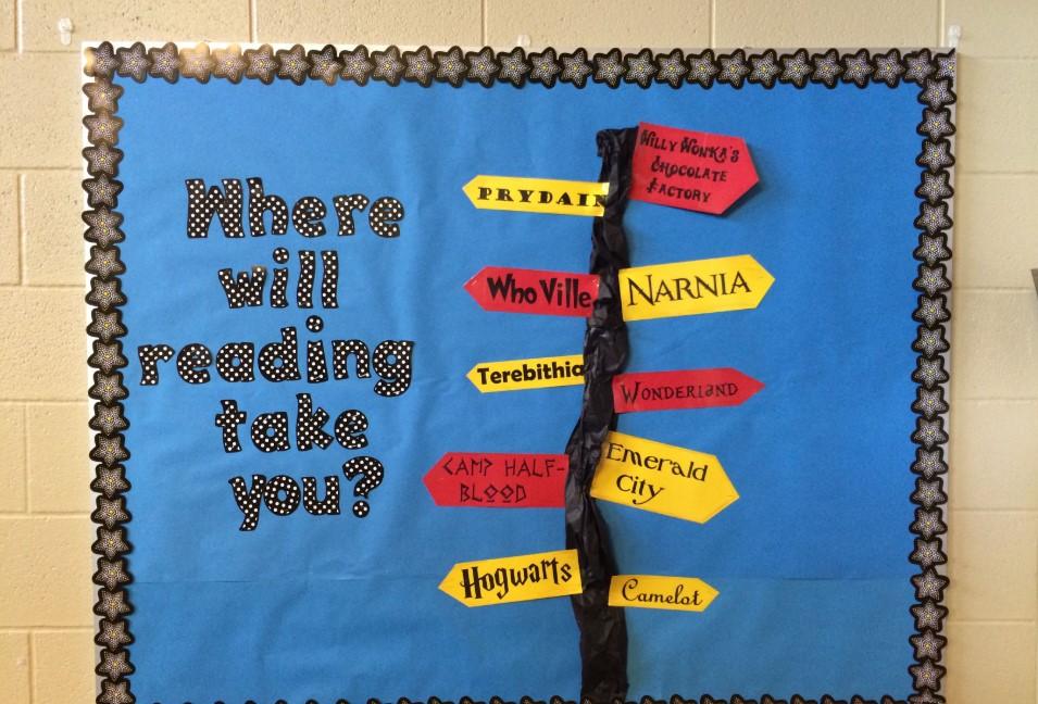 Reading Map Board