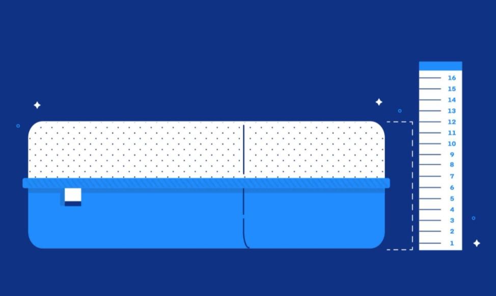Mattress Thickness Chart